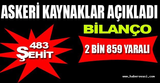 7078 PKK'lı terörist etkisiz hale getirildi
