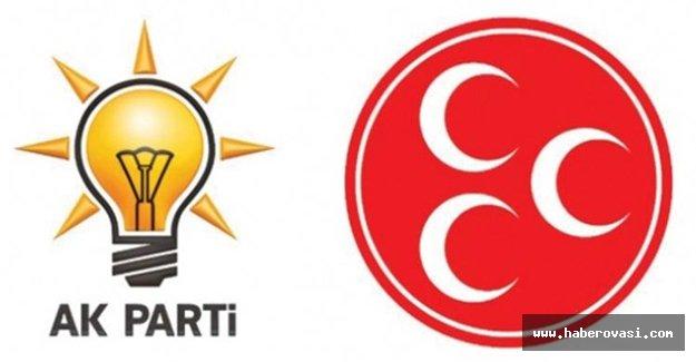 Samsun'da MHP'ye 2 ilçe verildi