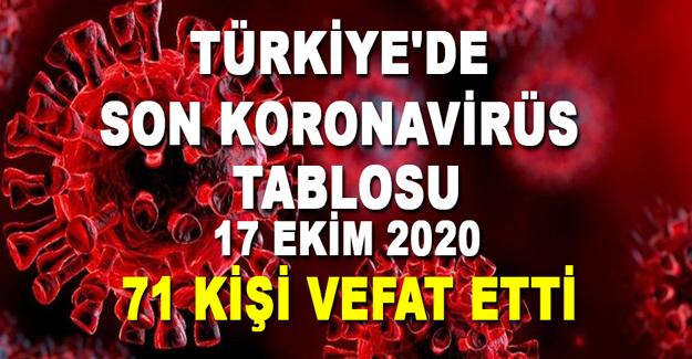 Türkiye Güncel Korona Virüs Tablosu 17 ekim 2020