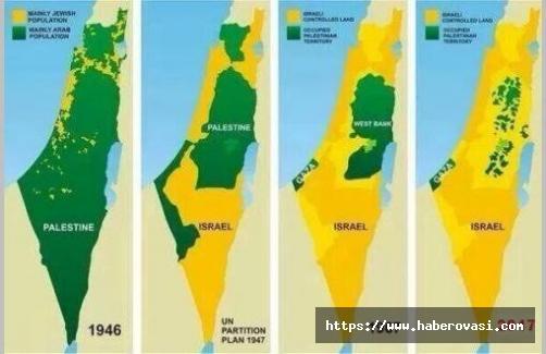 Filistin hakkında bilinen yanlış bilgi