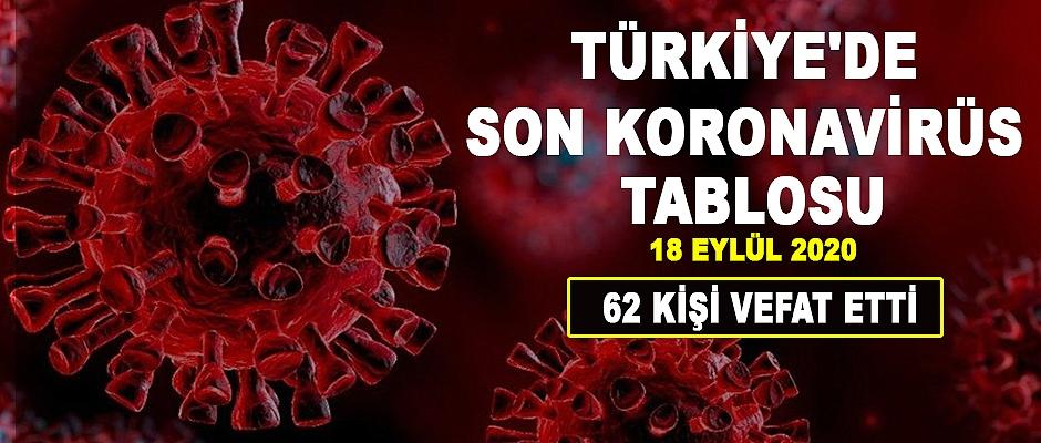 Türkiye Güncel Korona Virüs Tablosu