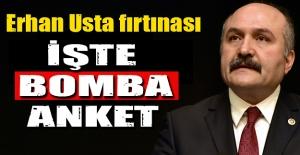 Erhan Usta fırtınası, İşte Bomba...