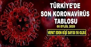Koranavirüs`ten Hayatını Kaybeden 56 kişi oldu